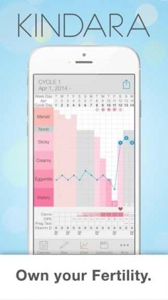 KINDARA FERTILITY TRACKER