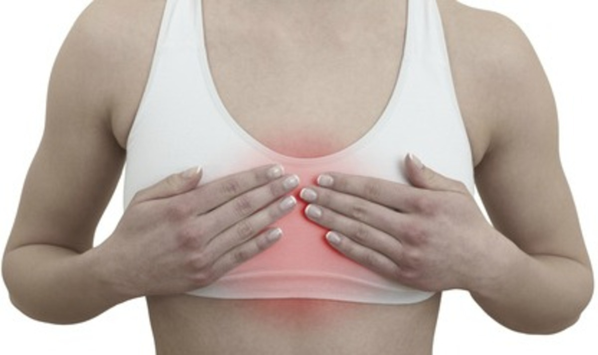 Breast-pain