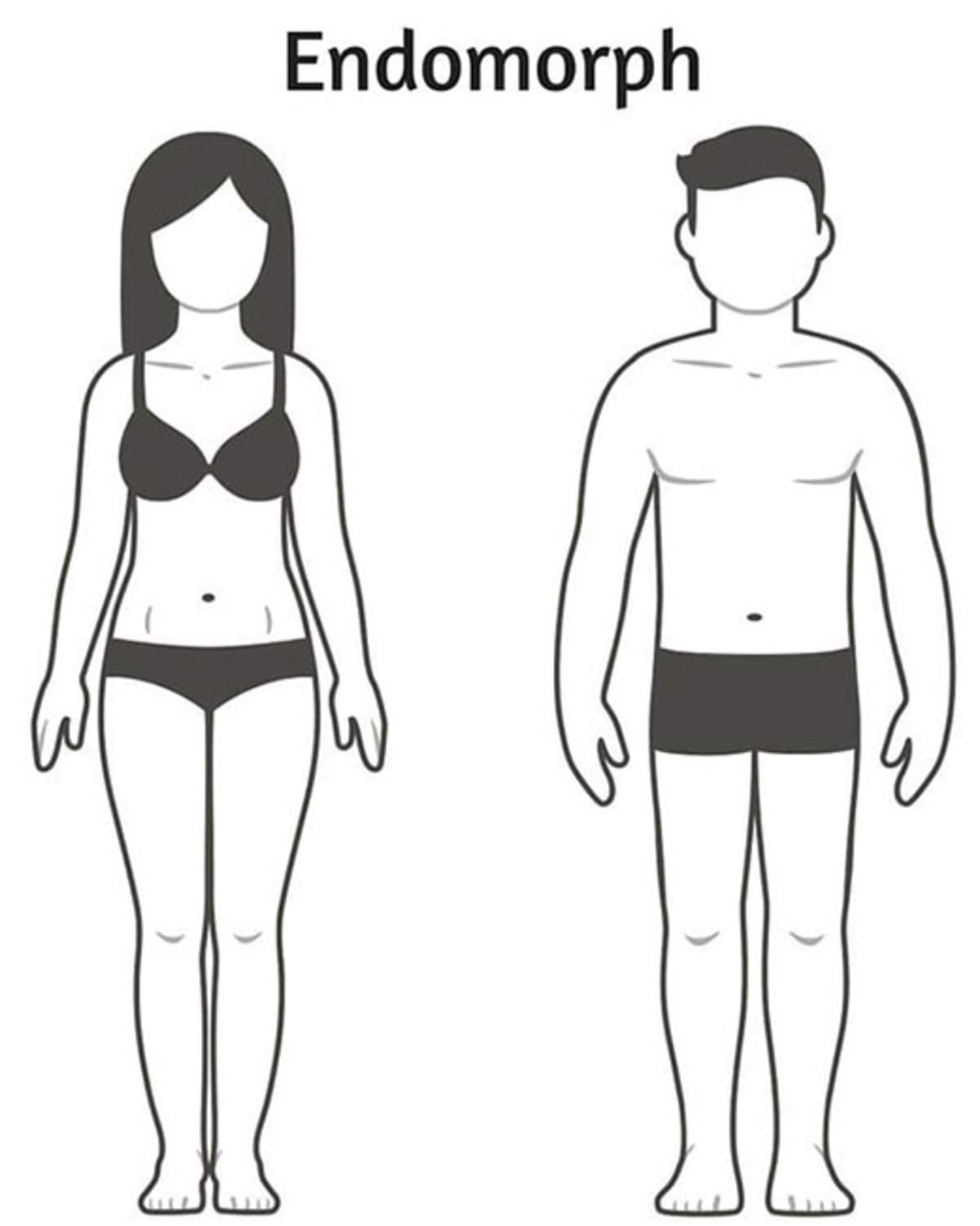 03-three-body-types-explained